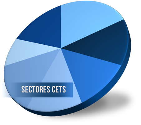 sectores-graph-cets